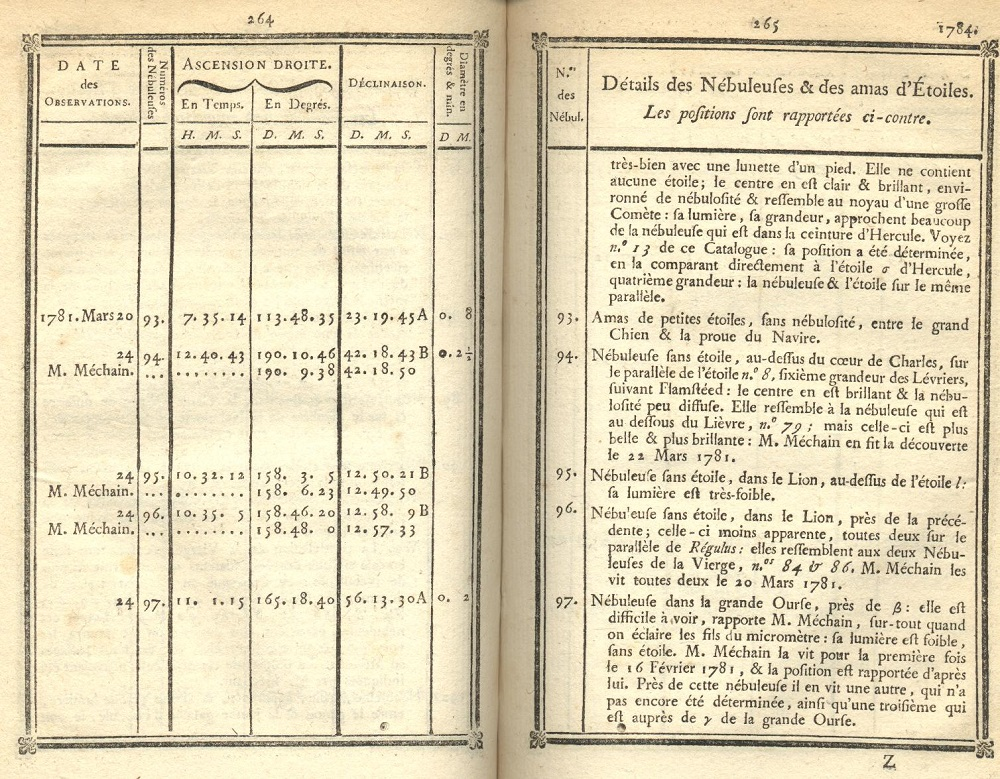 Una pagina del catalogo Messier