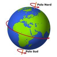 Perché non percepiamo la rotazione terrestre?