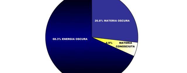 A cosa serve l'energia oscura?
