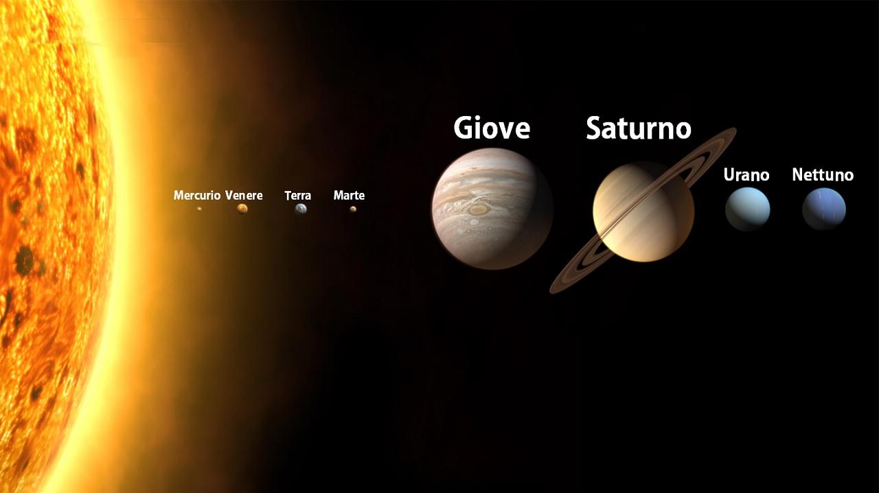 L'estate negli altri pianeti del Sistema solare