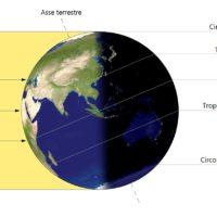 Qual è la differenza fra l'estate meteorologica e quella astronomica?