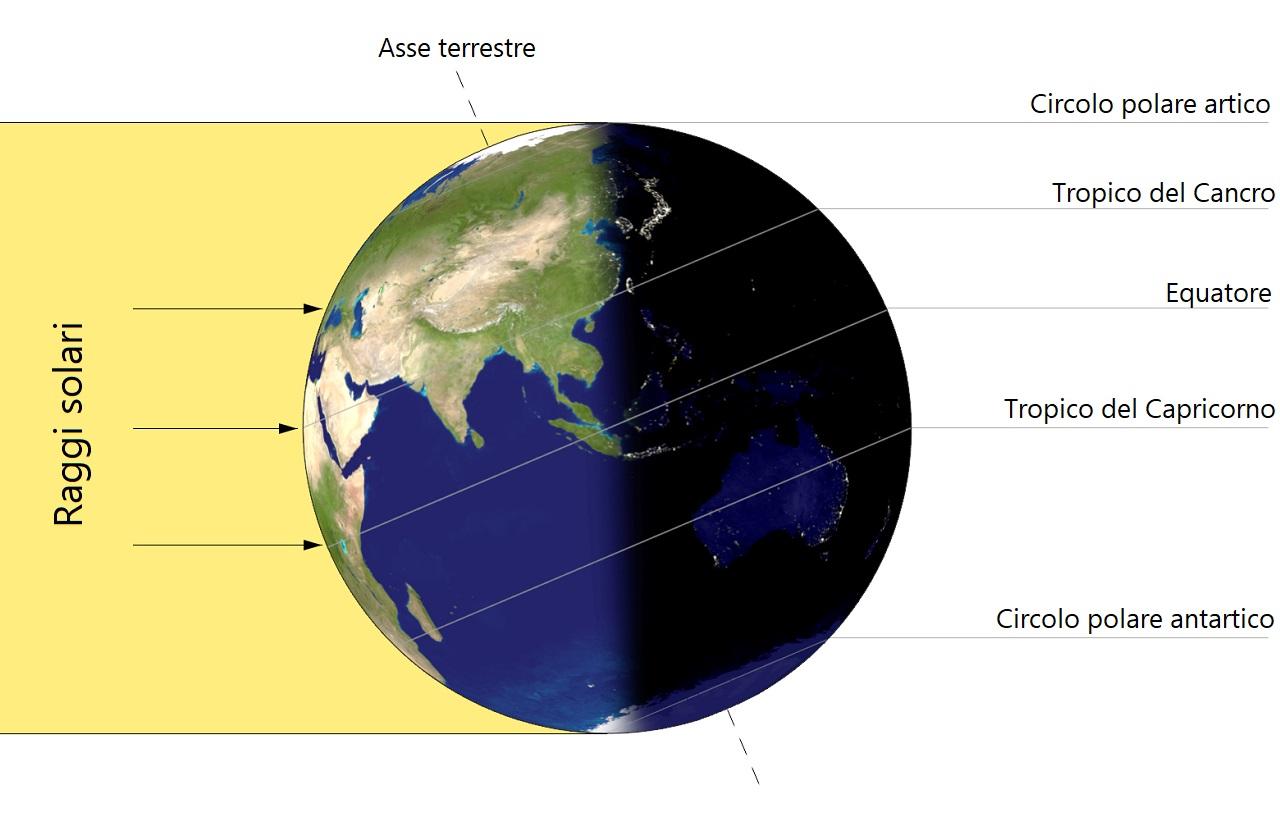 Differenze tra stagioni astronomiche e meteorologiche