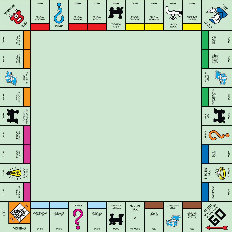 Come vincere a Monopoly?