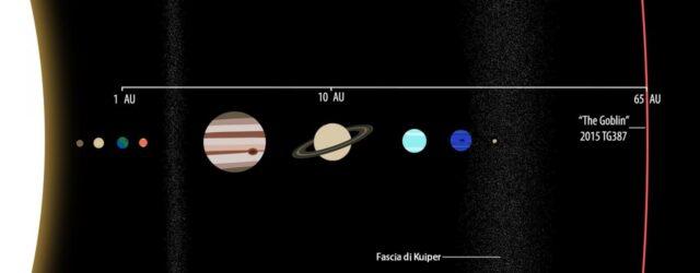 Qual è l'oggetto più lontano del Sistema Solare?